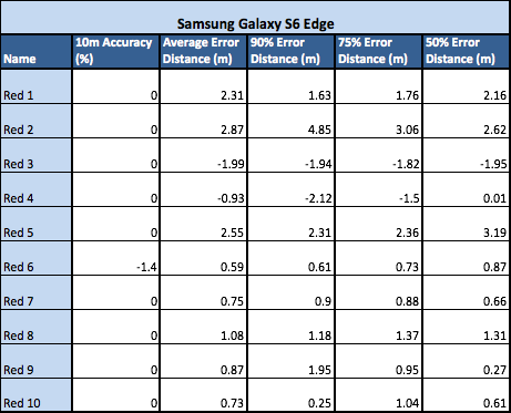 205 samsung diff.png