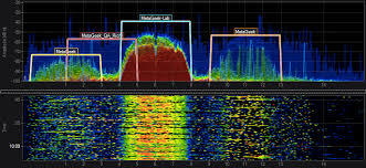 Metageek Chanalyzer.jpeg